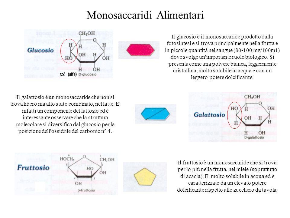 Monosaccaridi Alimentari