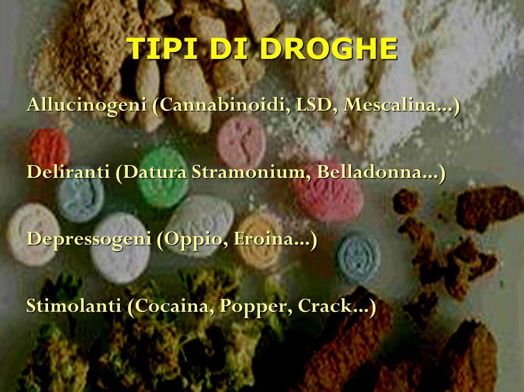 TIPI DI DROGHE Allucinogeni (Cannabinoidi, LSD, Mescalina...)