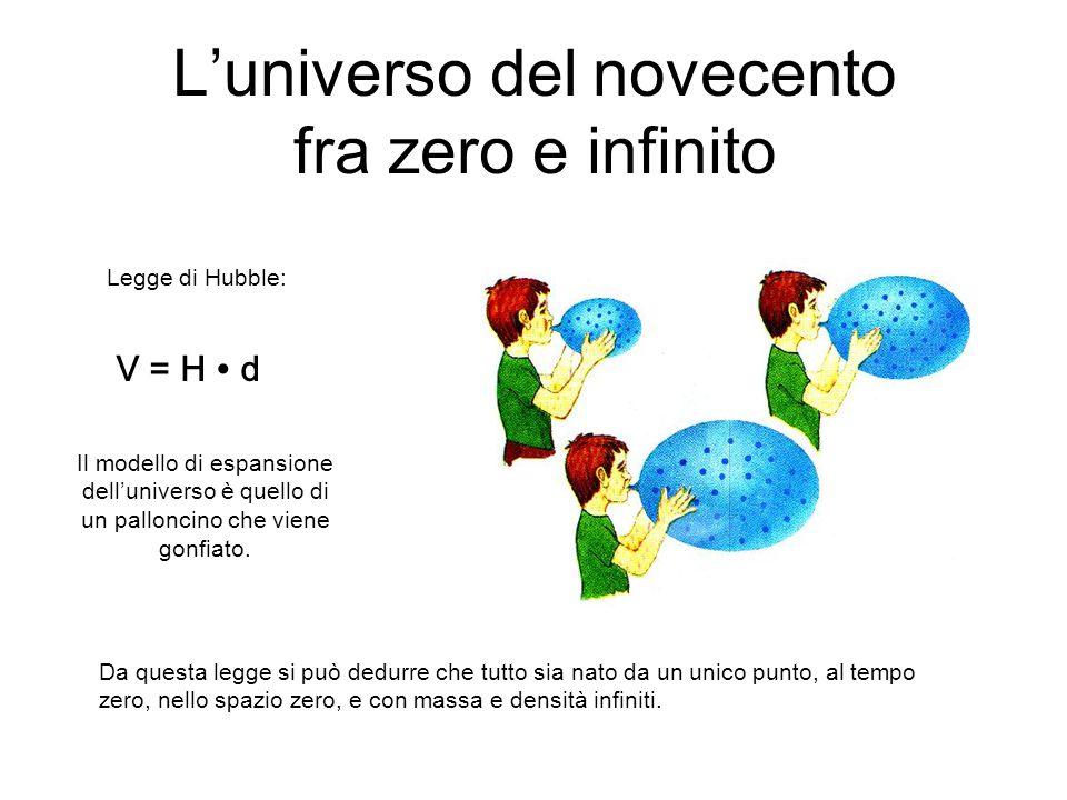 L'universo del novecento fra zero e infinito