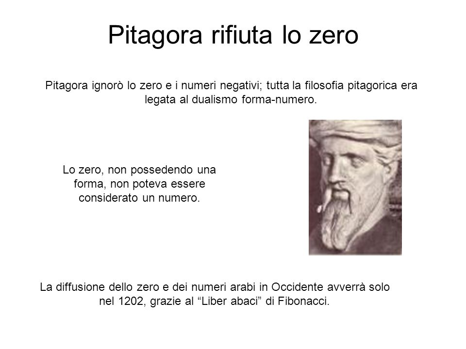 Pitagora rifiuta lo zero