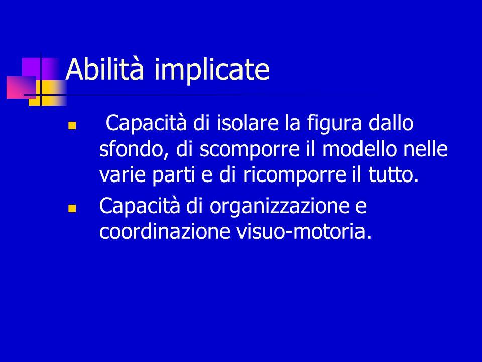 Abilità implicate Capacità di isolare la figura dallo sfondo, di scomporre il modello nelle varie parti e di ricomporre il tutto.