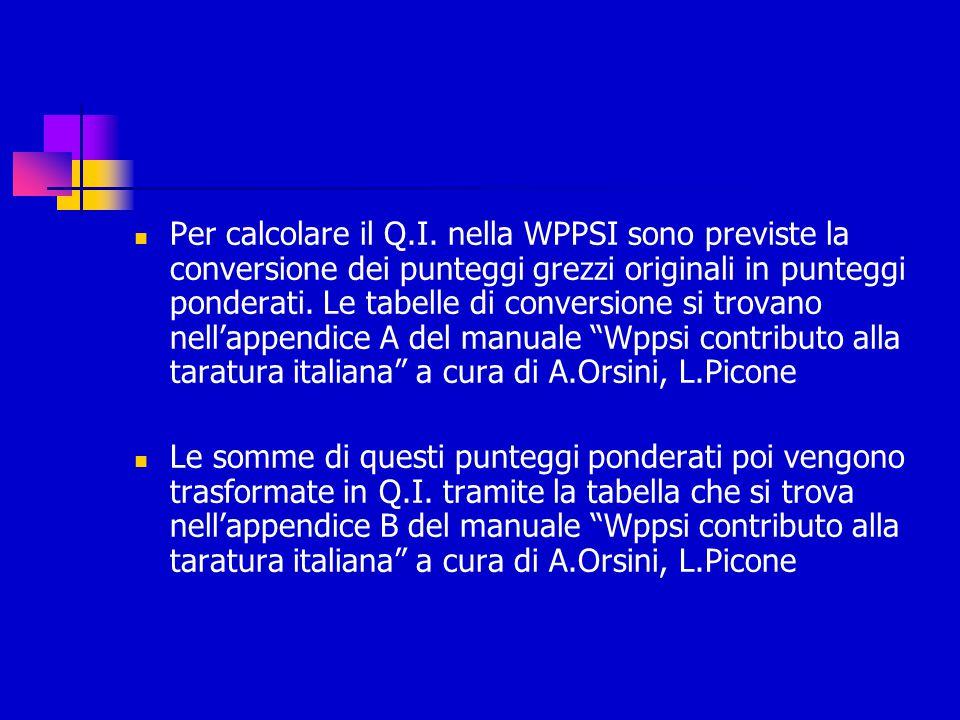 Per calcolare il Q.I. nella WPPSI sono previste la conversione dei punteggi grezzi originali in punteggi ponderati. Le tabelle di conversione si trovano nell'appendice A del manuale Wppsi contributo alla taratura italiana a cura di A.Orsini, L.Picone