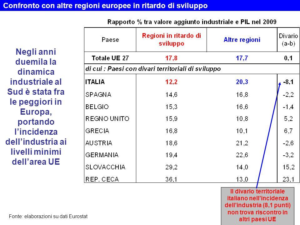 Confronto con altre regioni europee in ritardo di sviluppo