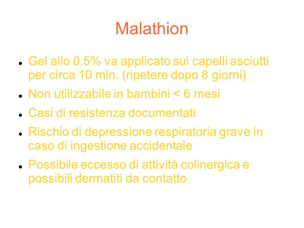 Malathion Gel allo 0.5% va applicato sui capelli asciutti per circa 10 min. (ripetere dopo 8 giorni)