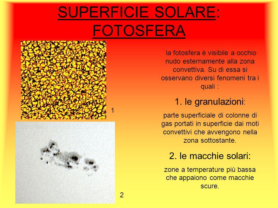 SUPERFICIE SOLARE: FOTOSFERA