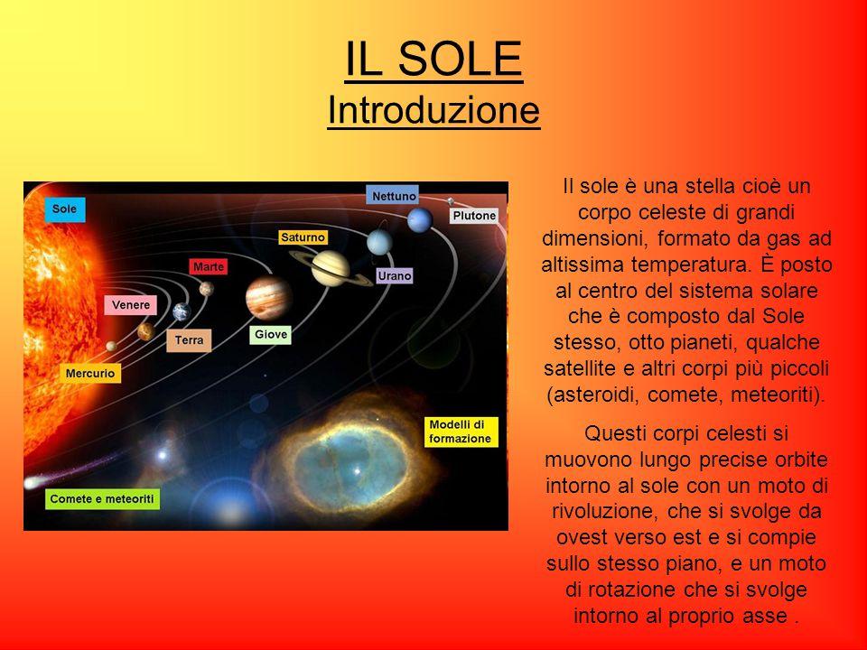 IL SOLE Introduzione