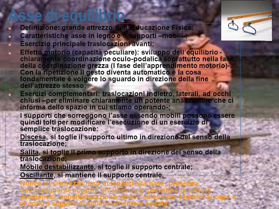 Asse di equilibrio Definizione: grande attrezzo dell' Educazione Fisica; Caratteristiche asse in legno e 3 supporti –mobili-;