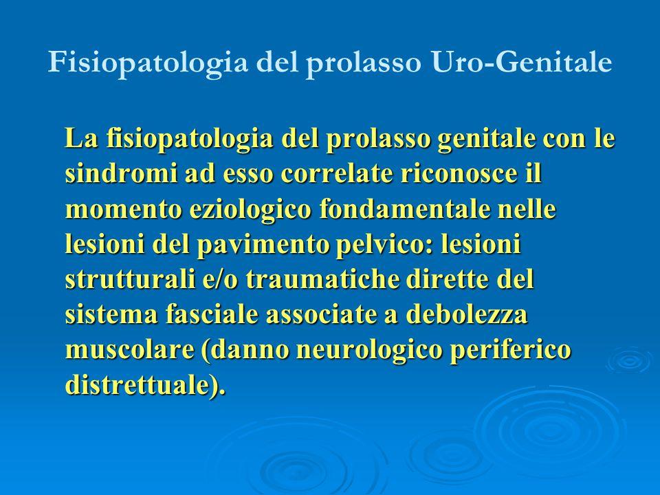 Fisiopatologia del prolasso Uro-Genitale