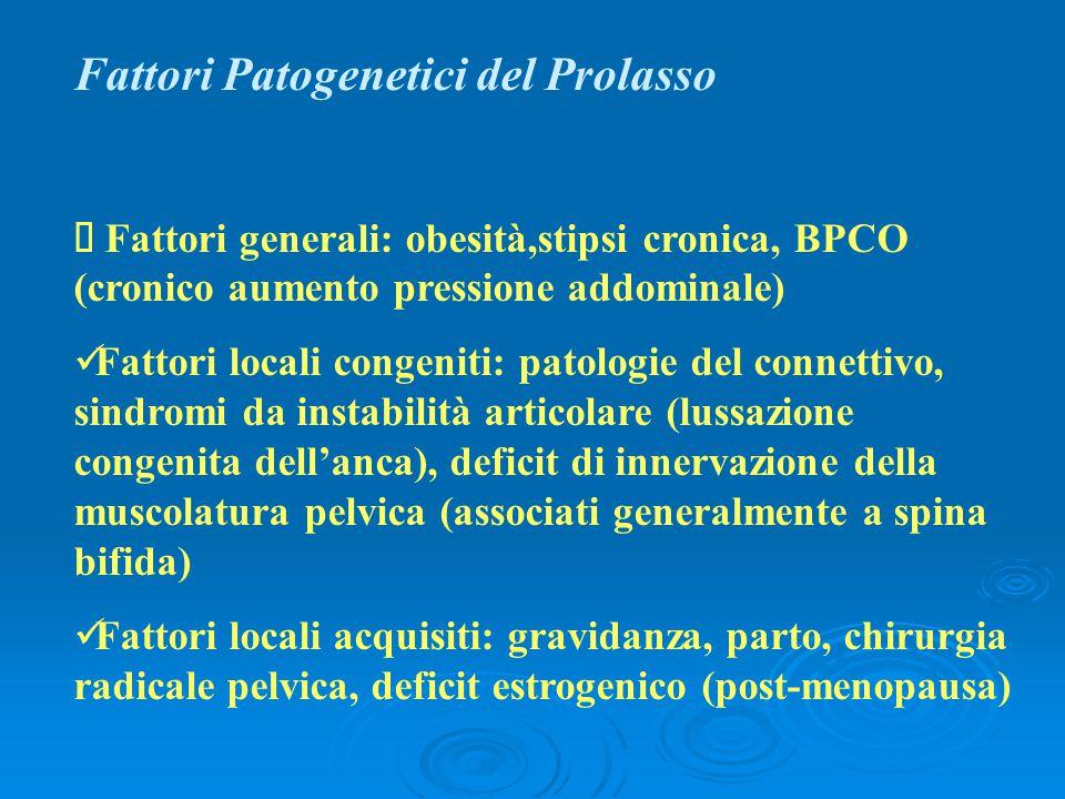 Fattori Patogenetici del Prolasso