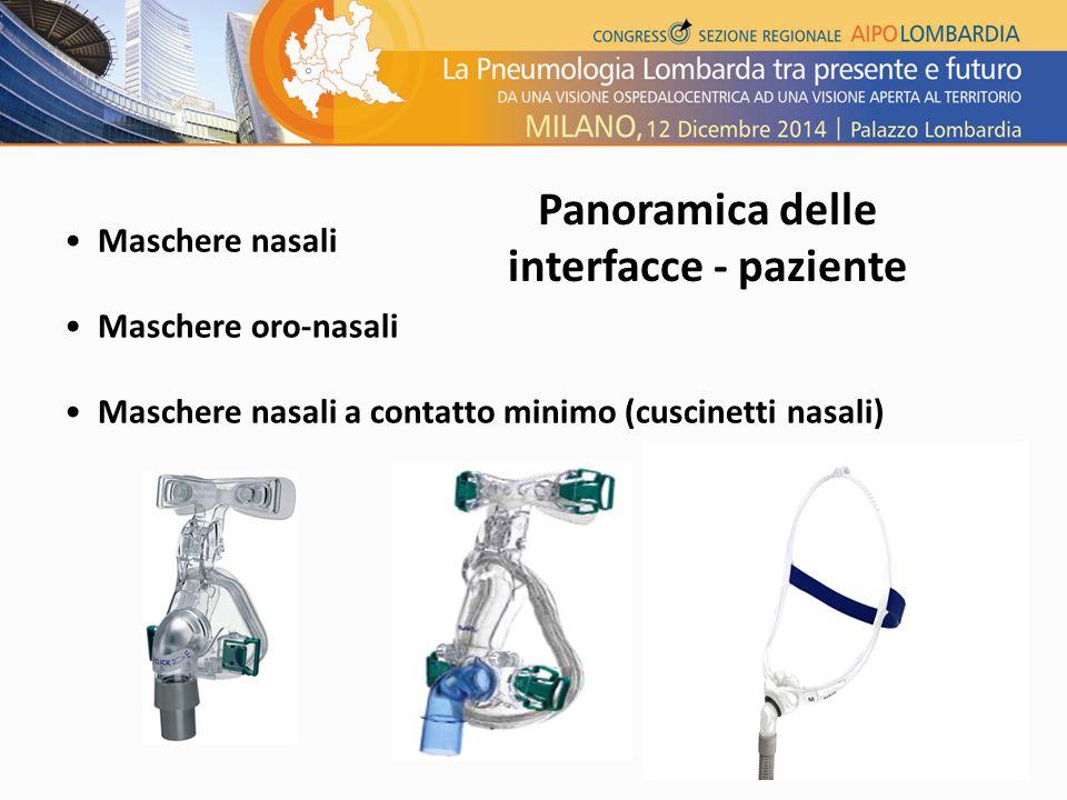 Panoramica delle interfacce - paziente