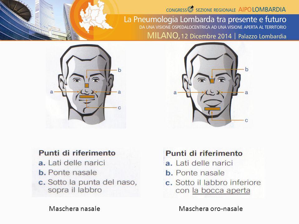 Maschera nasale Maschera oro-nasale