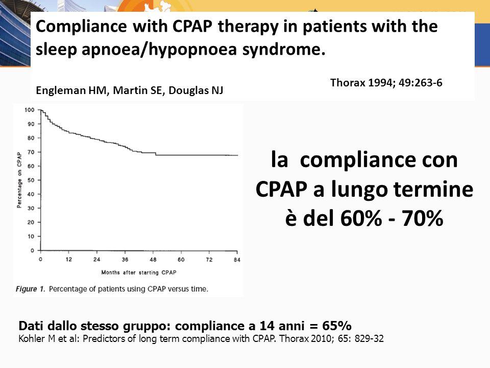 la compliance con CPAP a lungo termine è del 60% - 70%