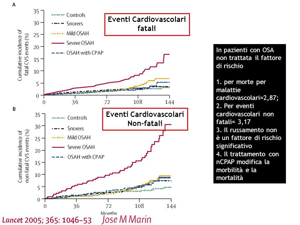 Eventi Cardiovascolari Eventi Cardiovascolari