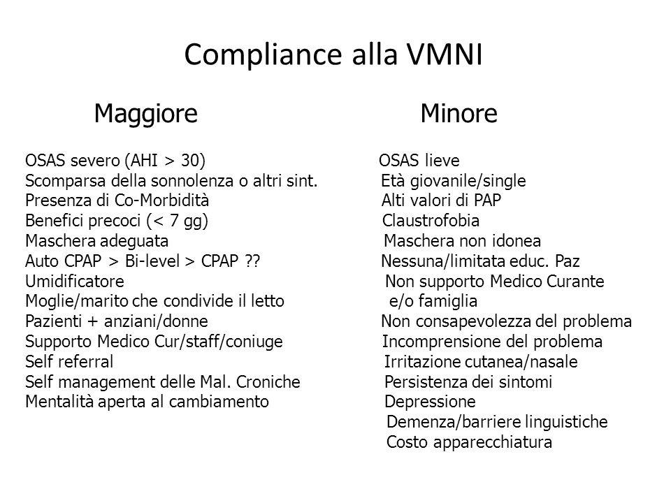 Compliance alla VMNI Maggiore Minore