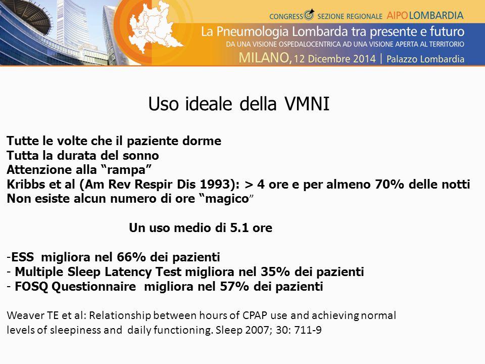 Uso ideale della VMNI Tutte le volte che il paziente dorme