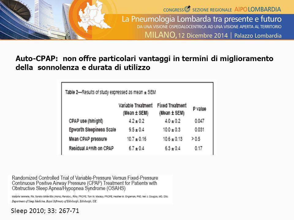 Auto-CPAP: non offre particolari vantaggi in termini di miglioramento