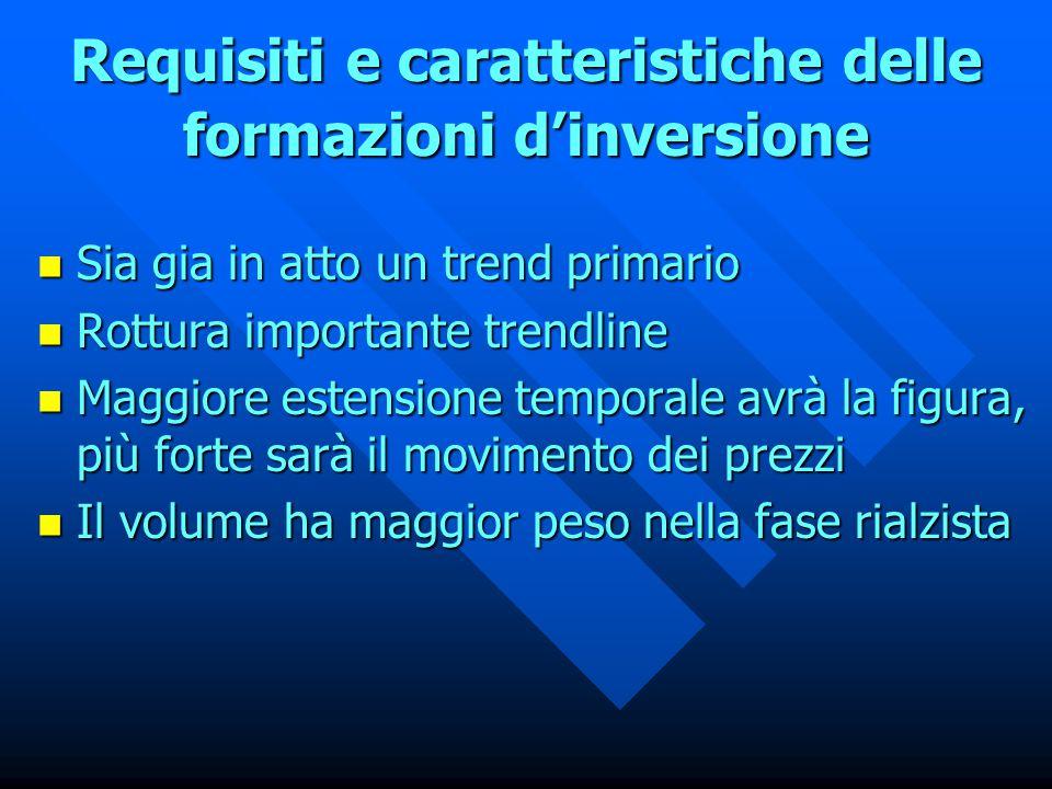 Requisiti e caratteristiche delle formazioni d'inversione