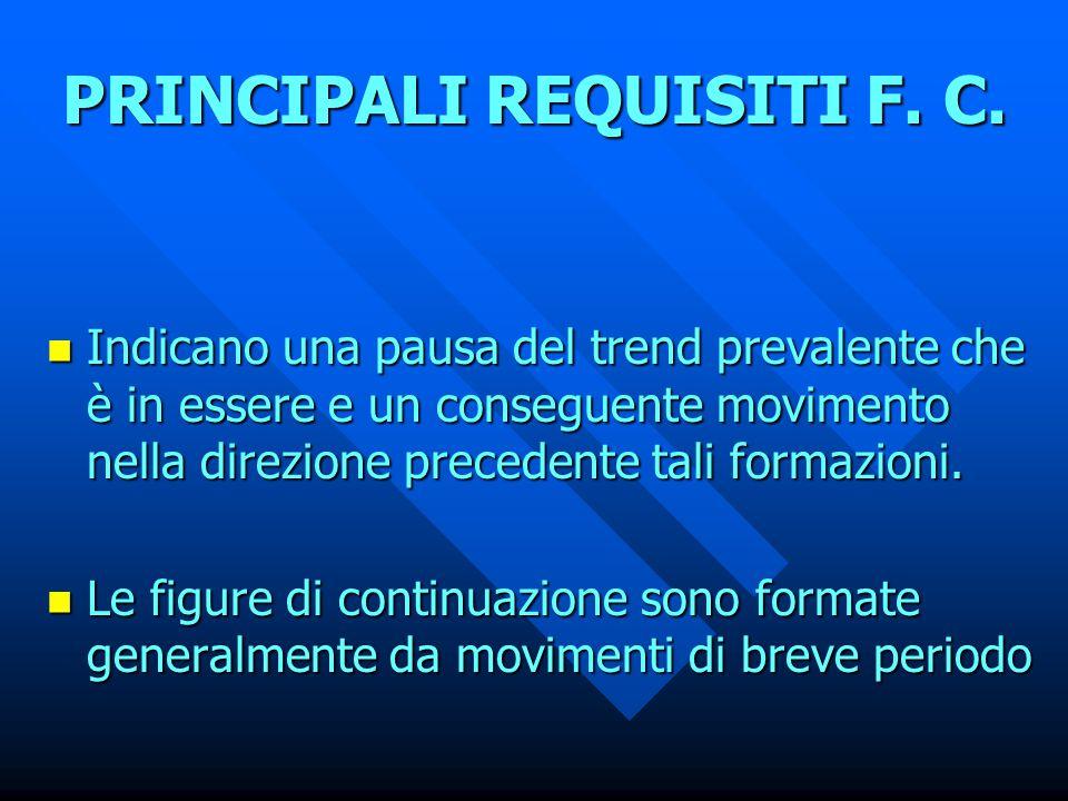 PRINCIPALI REQUISITI F. C.