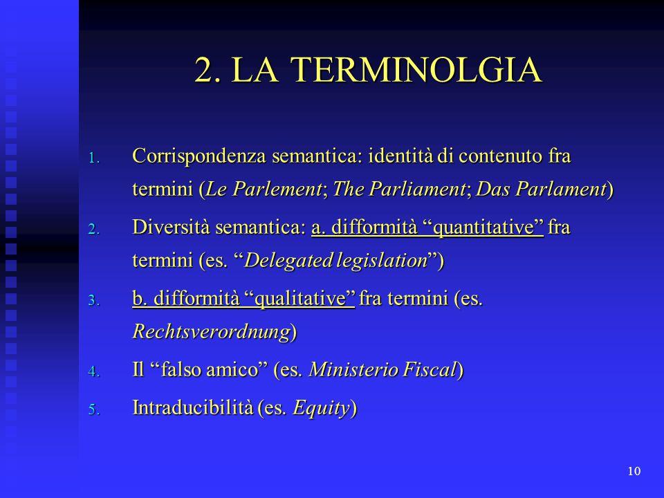 2. LA TERMINOLGIA Corrispondenza semantica: identità di contenuto fra termini (Le Parlement; The Parliament; Das Parlament)