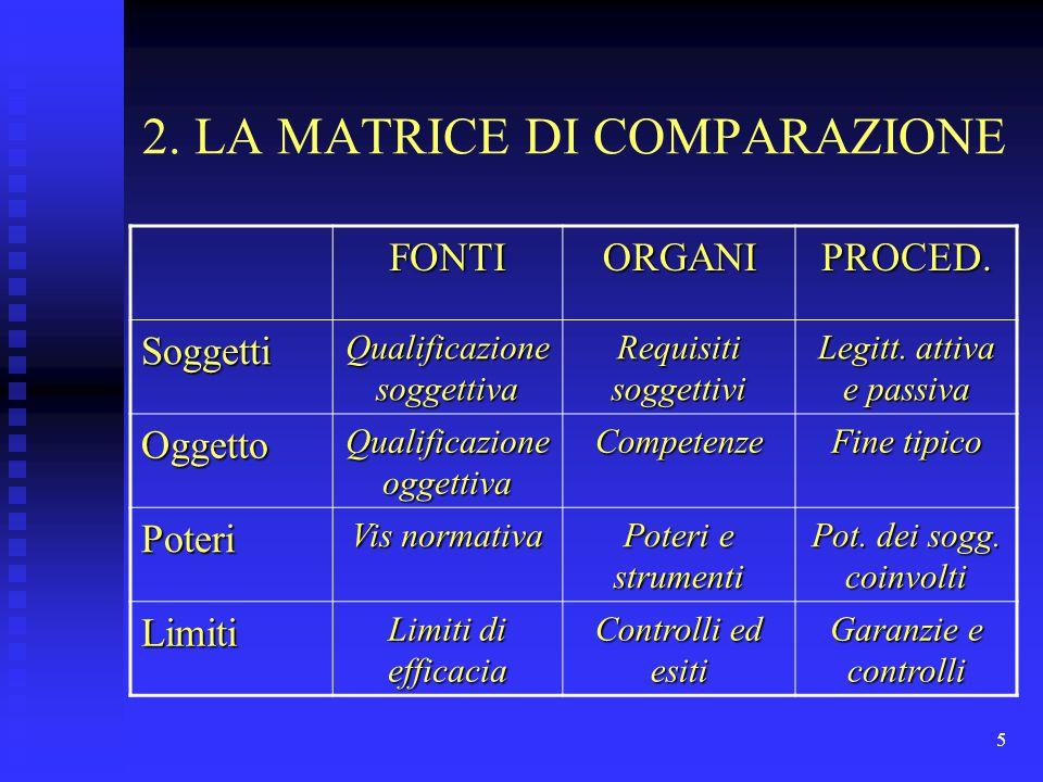 2. LA MATRICE DI COMPARAZIONE