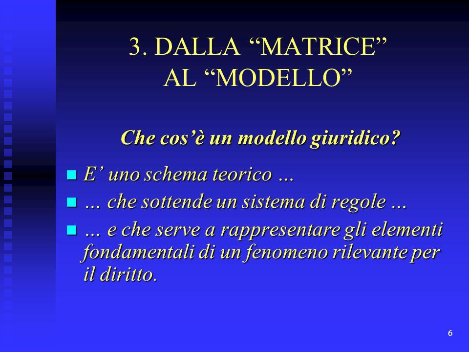 3. DALLA MATRICE AL MODELLO