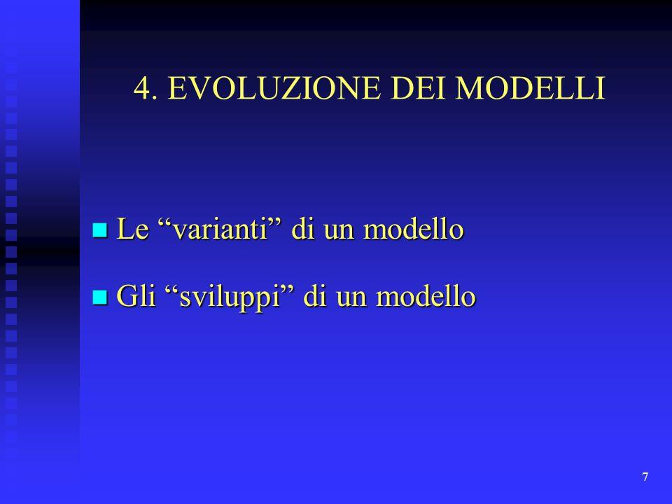 4. EVOLUZIONE DEI MODELLI