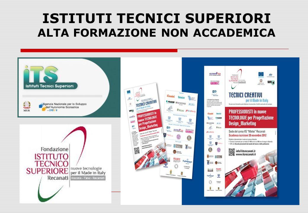 ISTITUTI TECNICI SUPERIORI ALTA FORMAZIONE NON ACCADEMICA