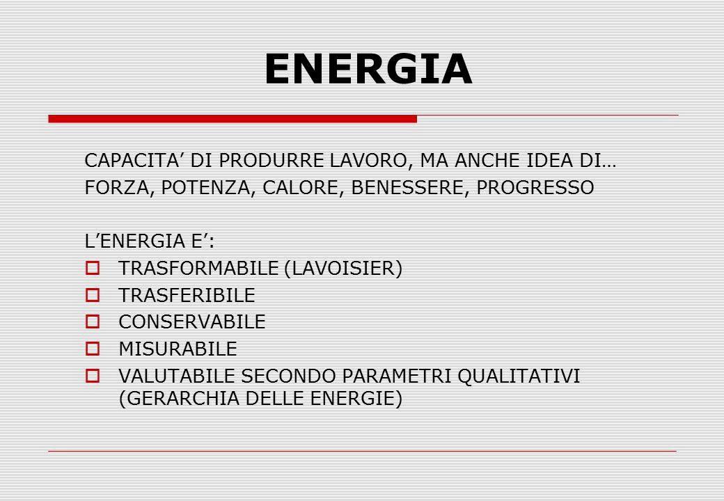 ENERGIA CAPACITA' DI PRODURRE LAVORO, MA ANCHE IDEA DI…