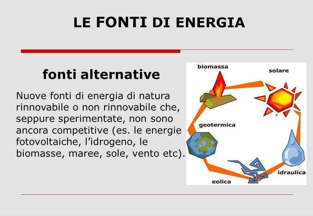 LE FONTI DI ENERGIA fonti alternative Nuove fonti di energia di natura
