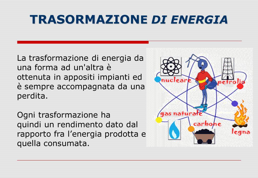 TRASORMAZIONE DI ENERGIA