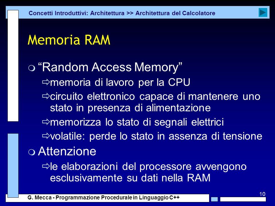 Memoria RAM Random Access Memory Attenzione
