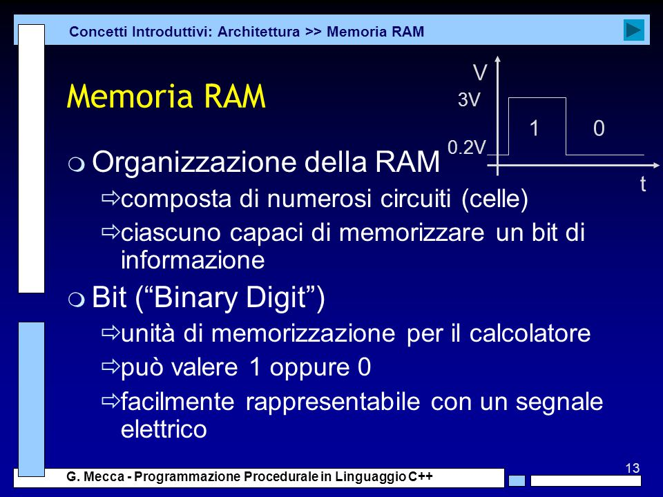 Memoria RAM Organizzazione della RAM Bit ( Binary Digit )