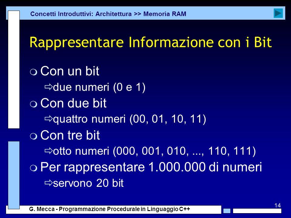 Rappresentare Informazione con i Bit
