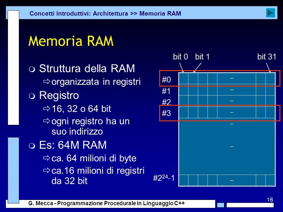Memoria RAM Struttura della RAM Registro Es: 64M RAM