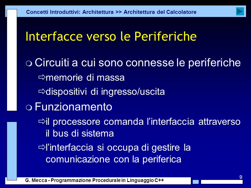 Interfacce verso le Periferiche