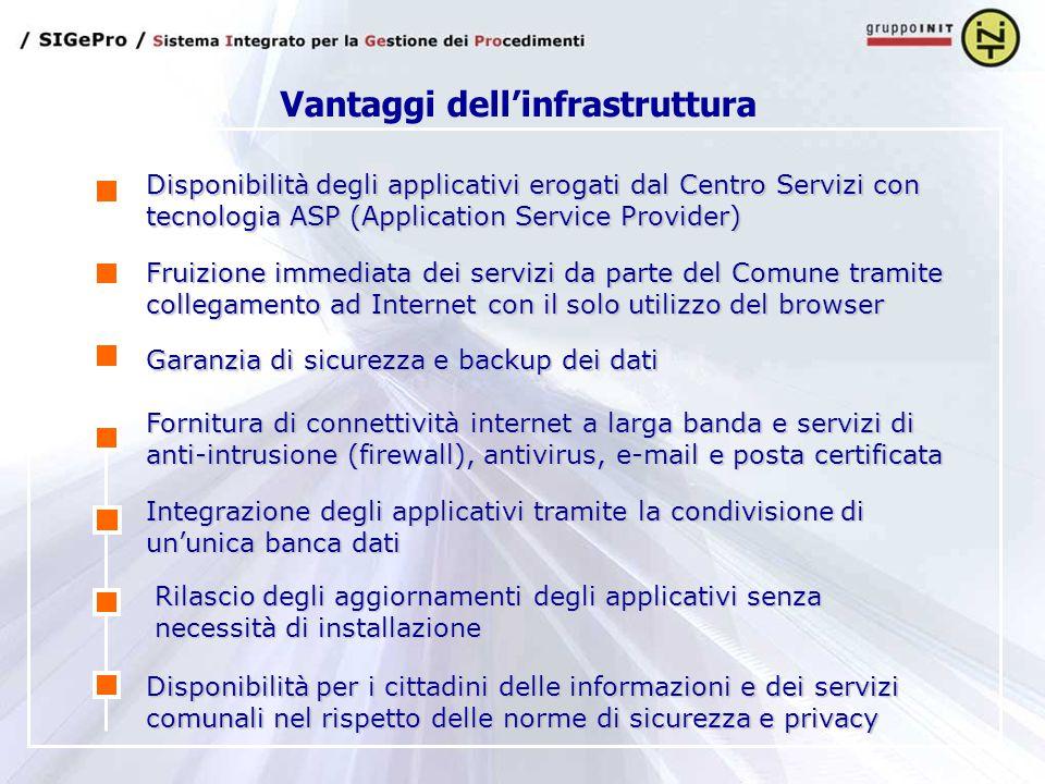 Vantaggi dell'infrastruttura
