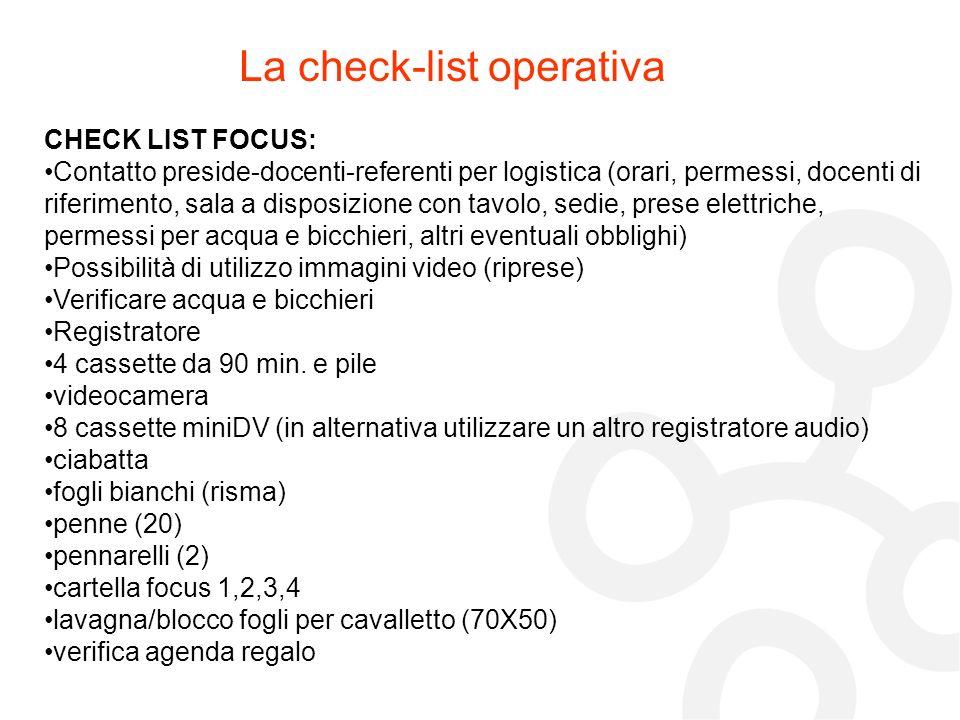 La check-list operativa