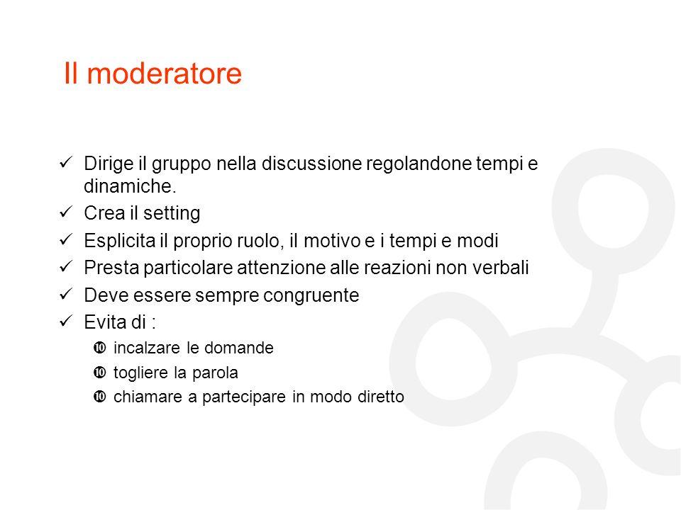 Il moderatore Dirige il gruppo nella discussione regolandone tempi e dinamiche. Crea il setting.