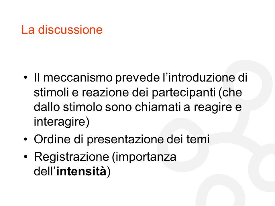 La discussioneIl meccanismo prevede l'introduzione di stimoli e reazione dei partecipanti (che dallo stimolo sono chiamati a reagire e interagire)