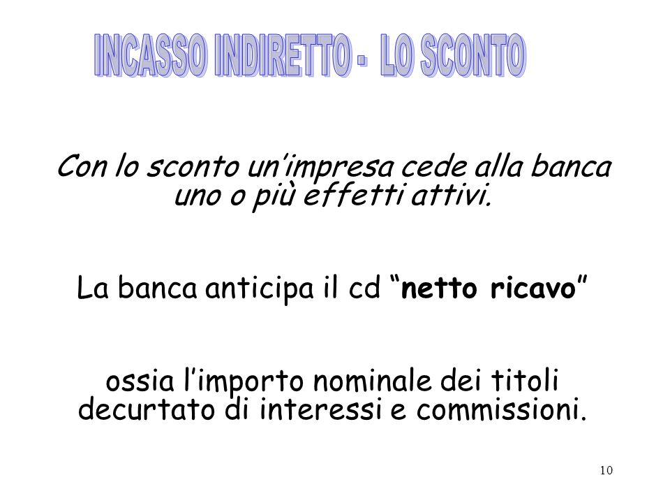 INCASSO INDIRETTO - LO SCONTO