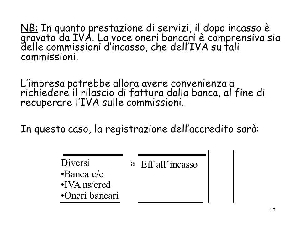 NB: In quanto prestazione di servizi, il dopo incasso è gravato da IVA