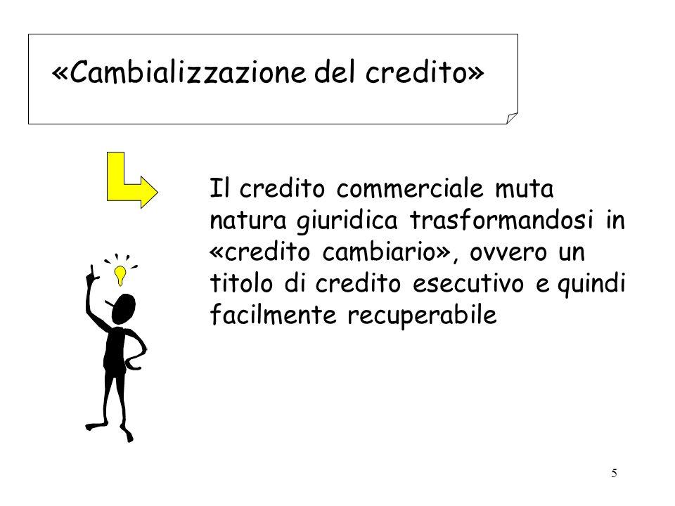 «Cambializzazione del credito»