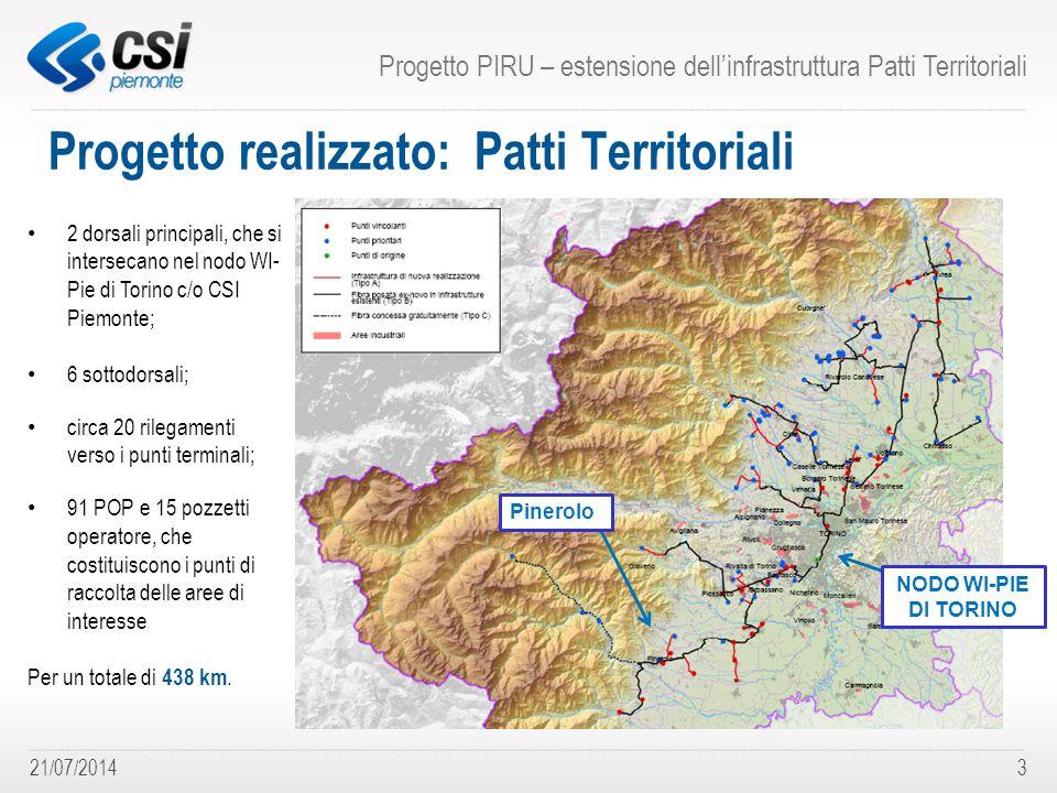 Progetto realizzato: Patti Territoriali