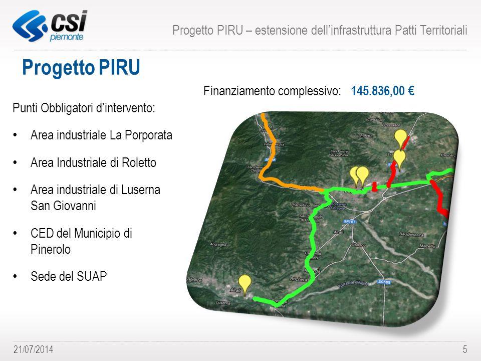 Progetto PIRU – estensione dell'infrastruttura Patti Territoriali