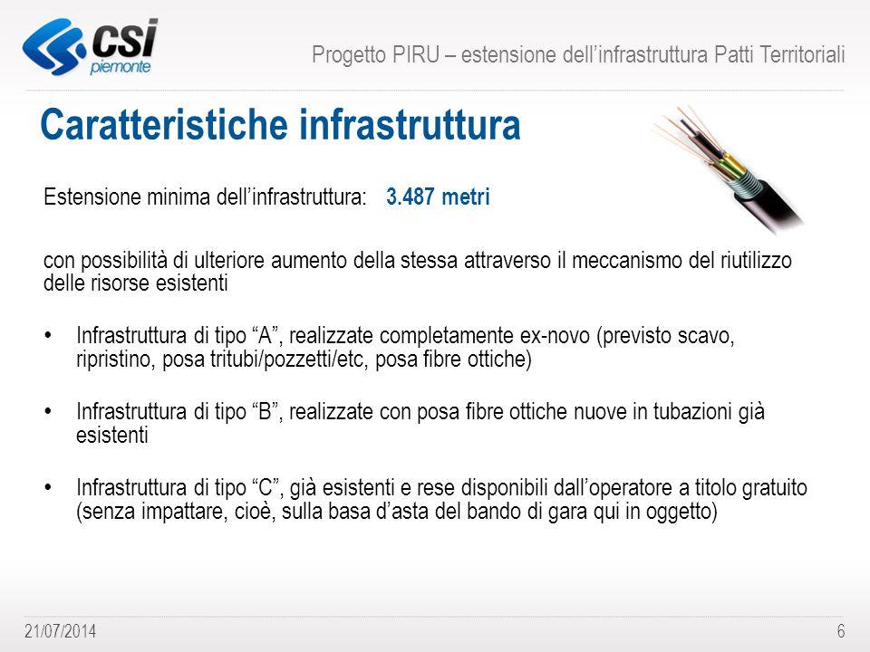 Caratteristiche infrastruttura