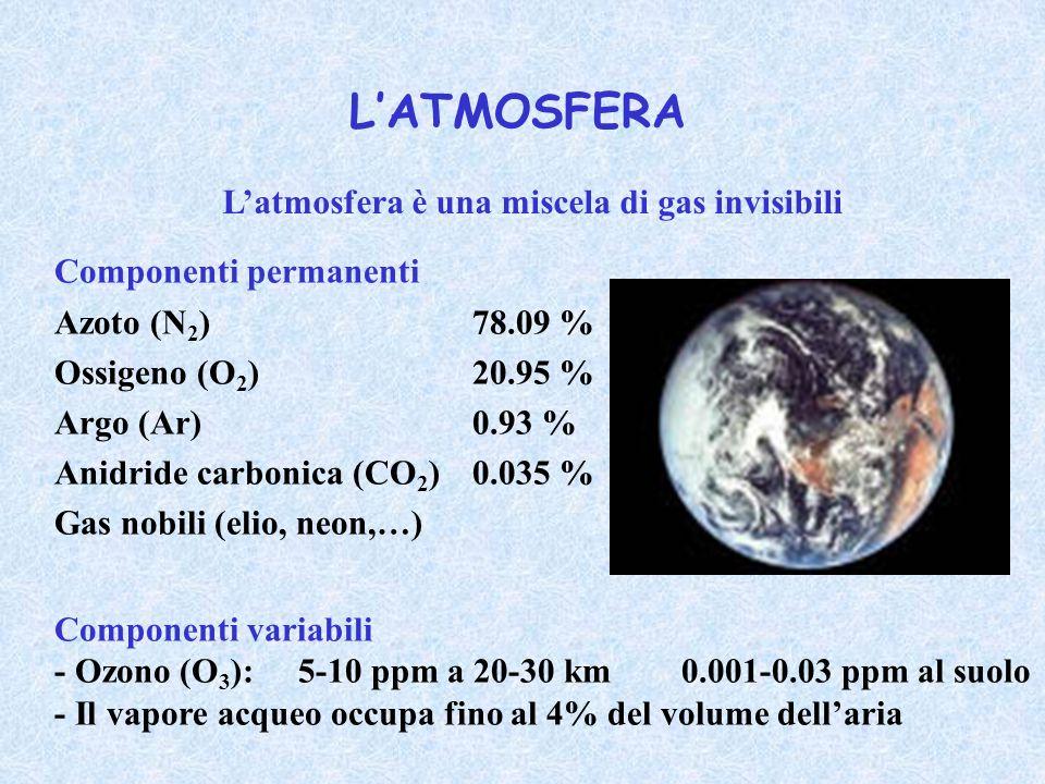 L'atmosfera è una miscela di gas invisibili