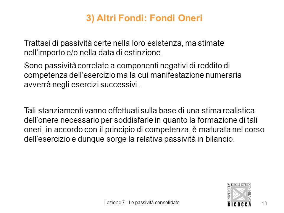 3) Altri Fondi: Fondi Oneri