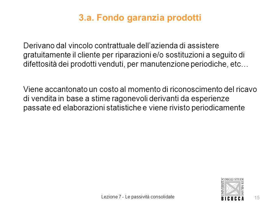 3.a. Fondo garanzia prodotti