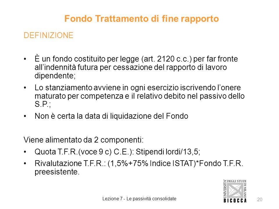 Fondo Trattamento di fine rapporto