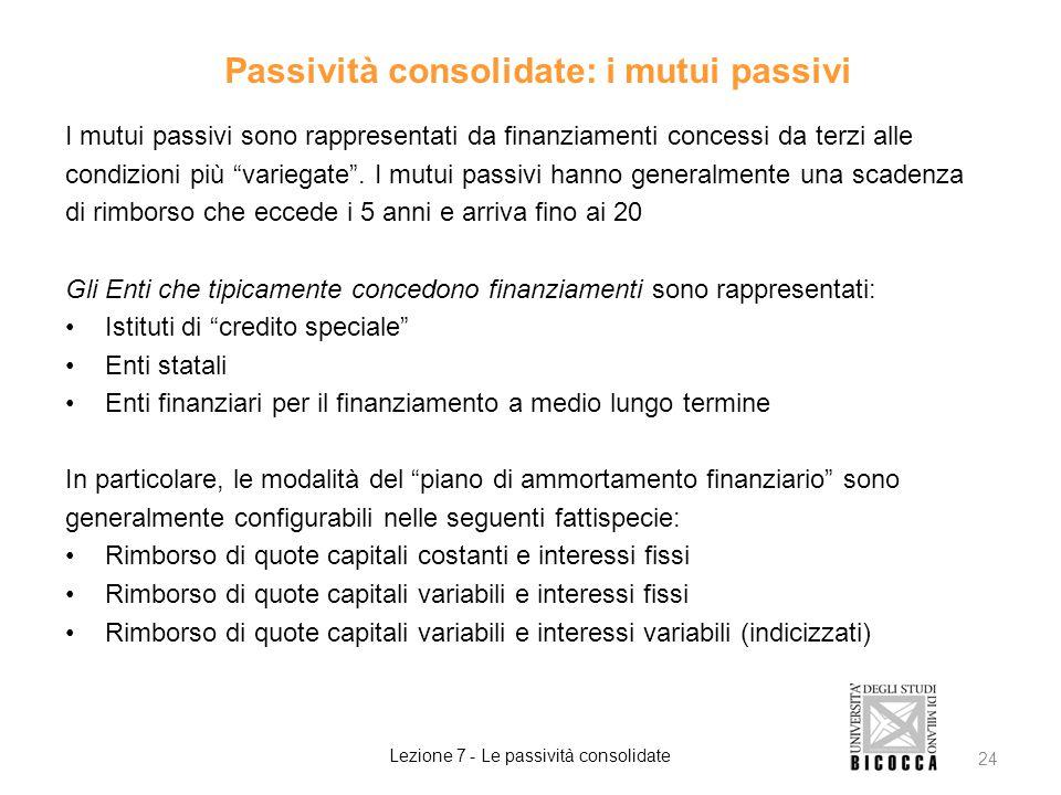 Passività consolidate: i mutui passivi